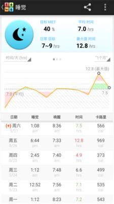全能计步器app图3
